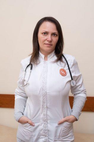 Лутай Юлия Александровна